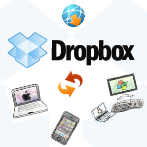 Dropbox App iPhone iPad Android