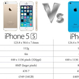 iPhone 5s VS iPhone 5c | iPhone 5 a confronto!