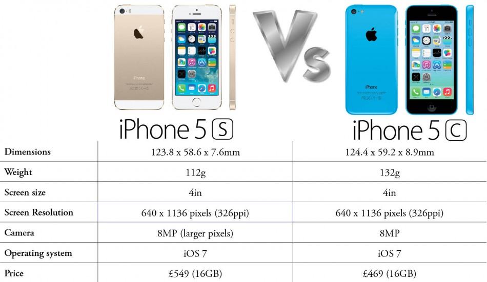 iphone 5s e iphone 5c fotocamera iphone 5c vs iphone 5s